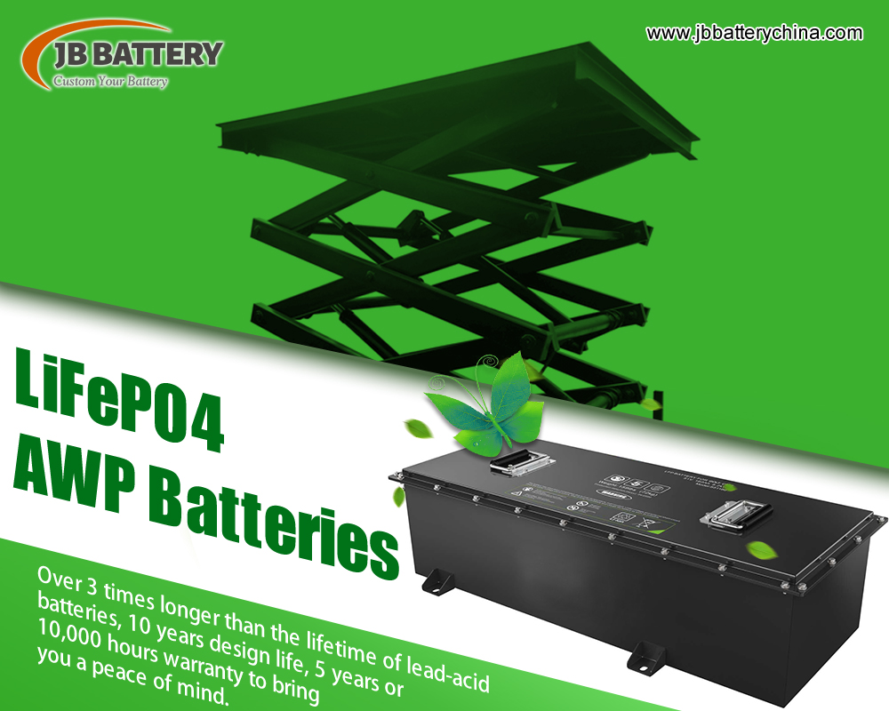 China Lithium Ion Battery Factory (6)